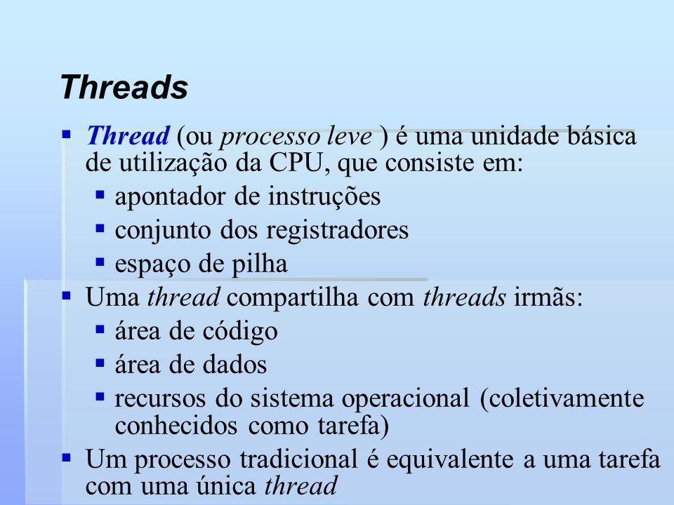 Threads Thread (ou processo leve ) é uma unidade básica de utilização da CPU, que consiste em: apontador de instruções conjunto dos registradores espa