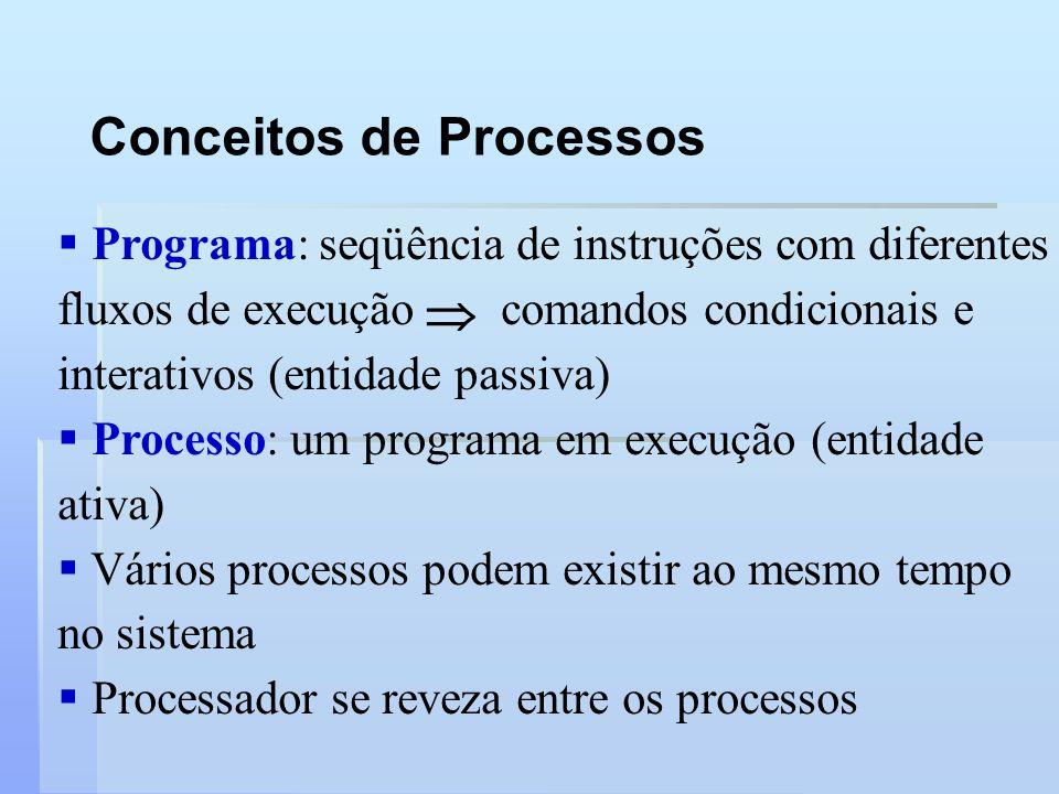 Programa: seqüência de instruções com diferentes fluxos de execução comandos condicionais e interativos (entidade passiva) Processo: um programa em ex