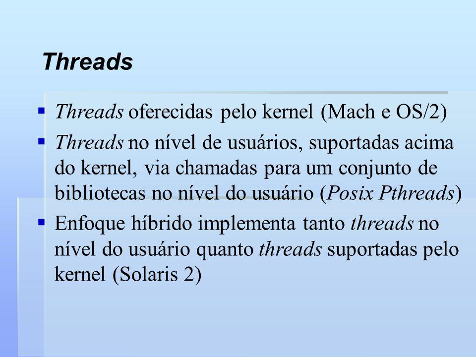 Threads Threads oferecidas pelo kernel (Mach e OS/2) Threads no nível de usuários, suportadas acima do kernel, via chamadas para um conjunto de biblio