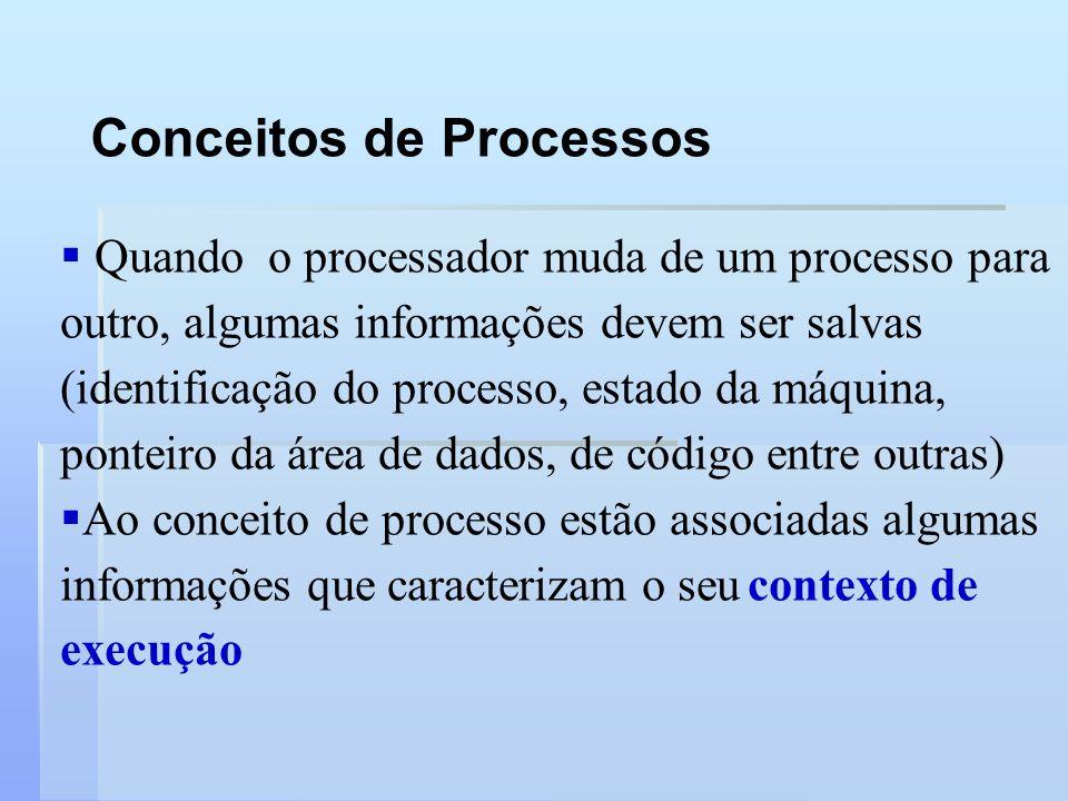 Quando o processador muda de um processo para outro, algumas informações devem ser salvas (identificação do processo, estado da máquina, ponteiro da á