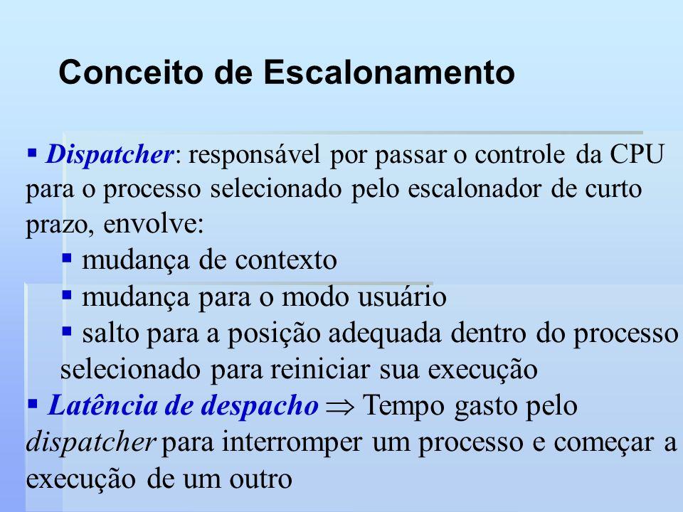 Conceito de Escalonamento Dispatcher: responsável por passar o controle da CPU para o processo selecionado pelo escalonador de curto prazo, e nvolve: