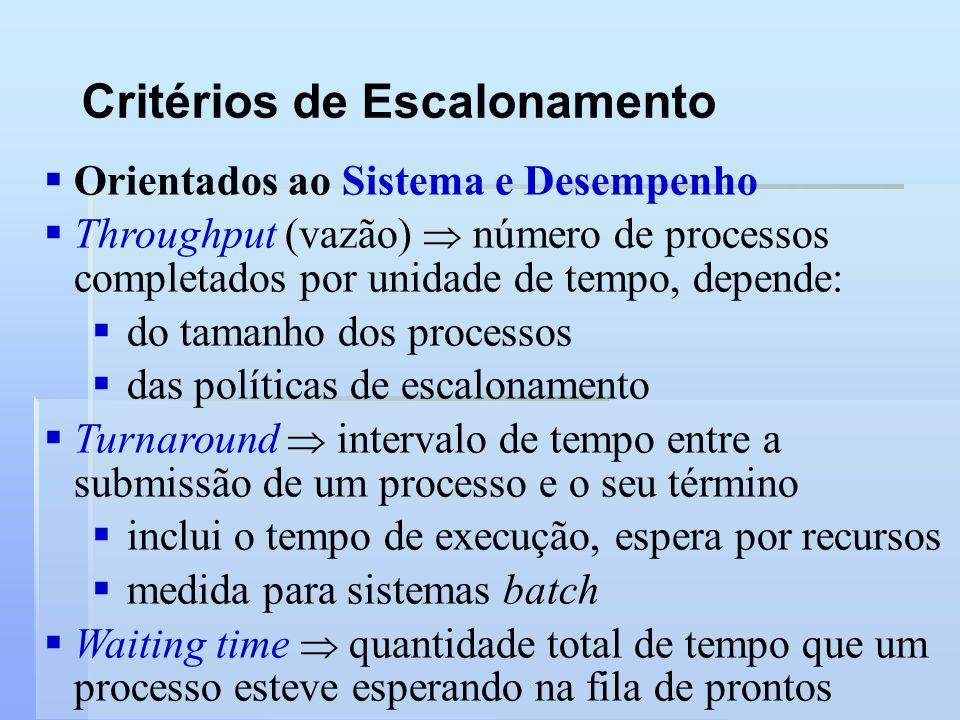Critérios de Escalonamento Orientados ao Sistema e Desempenho Throughput (vazão) número de processos completados por unidade de tempo, depende: do tam