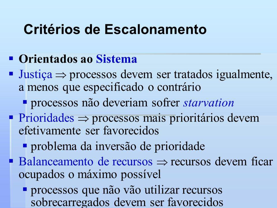 Critérios de Escalonamento Orientados ao Sistema Justiça processos devem ser tratados igualmente, a menos que especificado o contrário processos não d
