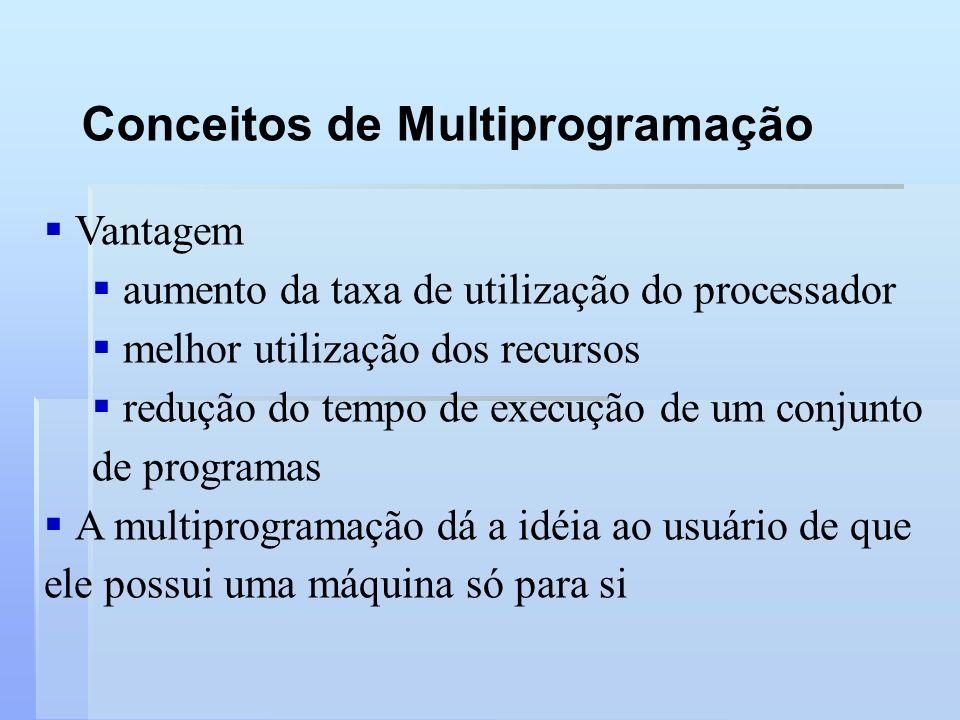 Vantagem aumento da taxa de utilização do processador melhor utilização dos recursos redução do tempo de execução de um conjunto de programas A multip