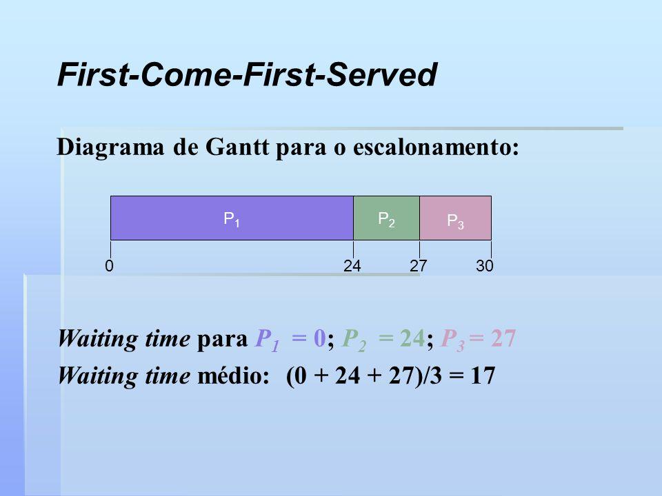 First-Come-First-Served Diagrama de Gantt para o escalonamento: Waiting time para P 1 = 0; P 2 = 24; P 3 = 27 Waiting time médio: (0 + 24 + 27)/3 = 17