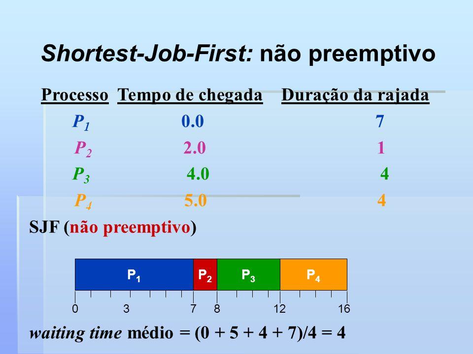 Shortest-Job-First: não preemptivo Processo Tempo de chegada Duração da rajada P 1 0.0 7 P 2 2.0 1 P 3 4.0 4 P 4 5.0 4 SJF (não preemptivo) waiting ti