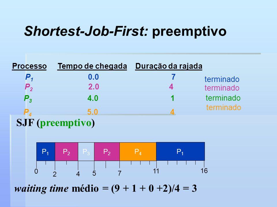 Shortest-Job-First: preemptivo Processo Tempo de chegada Duração da rajada P 1 0.0 7 SJF (preemptivo) waiting time médio = (9 + 1 + 0 +2)/4 = 3 P 2 2.