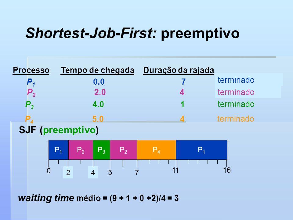 Shortest-Job-First: preemptivo ? Processo Tempo de chegada Duração da rajada P 1 0.0 7 0 P1P1 SJF (preemptivo) waiting time médio = (9 + 1 + 0 +2)/4 =