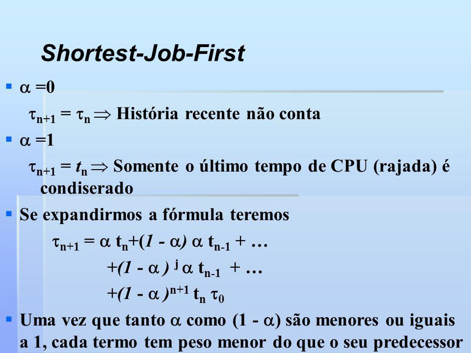 Shortest-Job-First =0 n+1 = n História recente não conta =1 n+1 = t n Somente o último tempo de CPU (rajada) é condiserado Se expandirmos a fórmula te