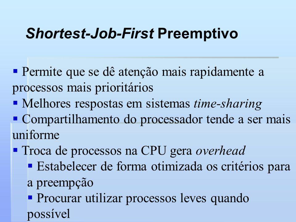 Shortest-Job-First Preemptivo Permite que se dê atenção mais rapidamente a processos mais prioritários Melhores respostas em sistemas time-sharing Com