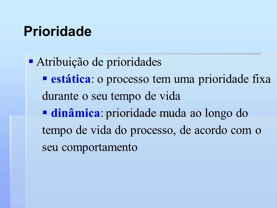 Prioridade Atribuição de prioridades estática: o processo tem uma prioridade fixa durante o seu tempo de vida dinâmica: prioridade muda ao longo do te