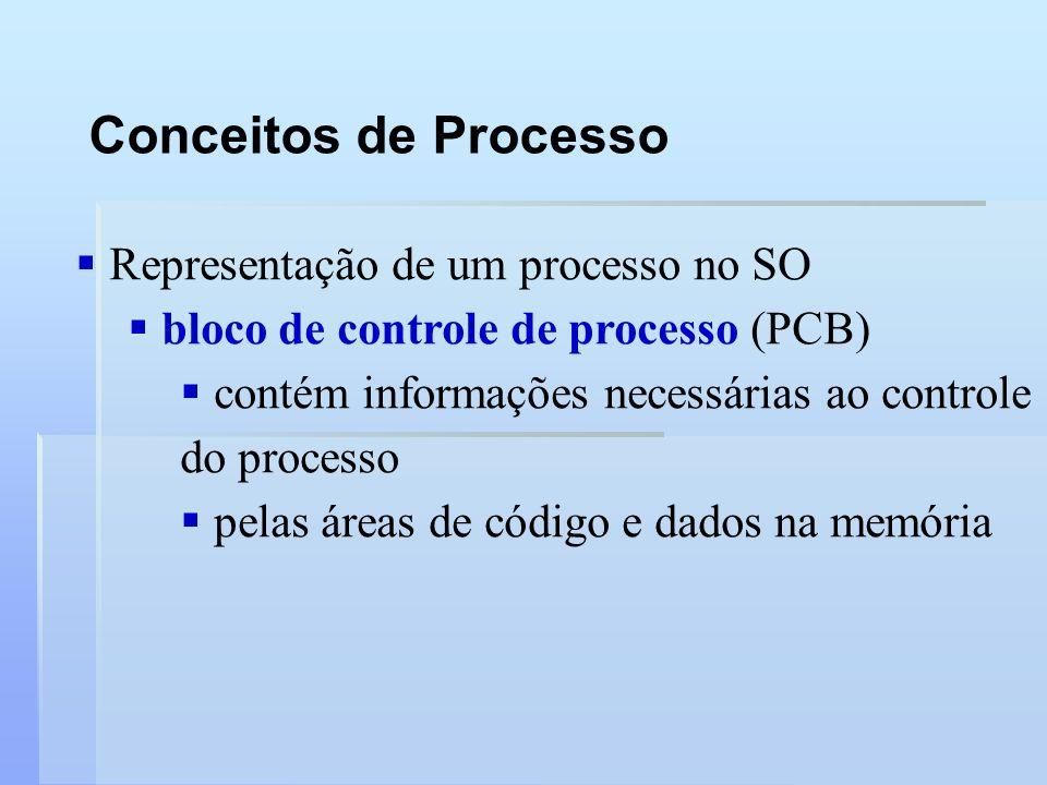 Conceitos de Processo Representação de um processo no SO bloco de controle de processo (PCB) contém informações necessárias ao controle do processo pe