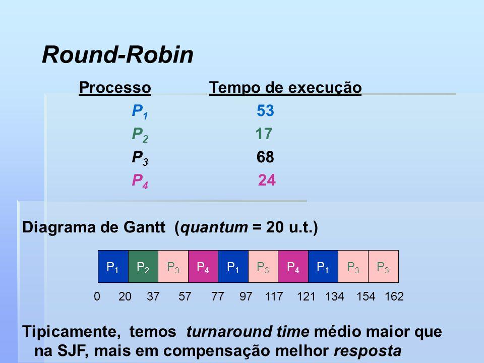 Round-Robin Processo Tempo de execução P 1 53 P 2 17 P 3 68 P 4 24 Diagrama de Gantt (quantum = 20 u.t.) Tipicamente, temos turnaround time médio maio