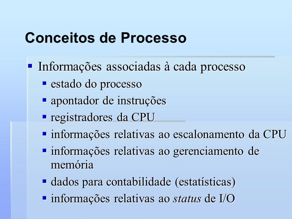 Conceitos de Processo Informações associadas à cada processo Informações associadas à cada processo estado do processo estado do processo apontador de