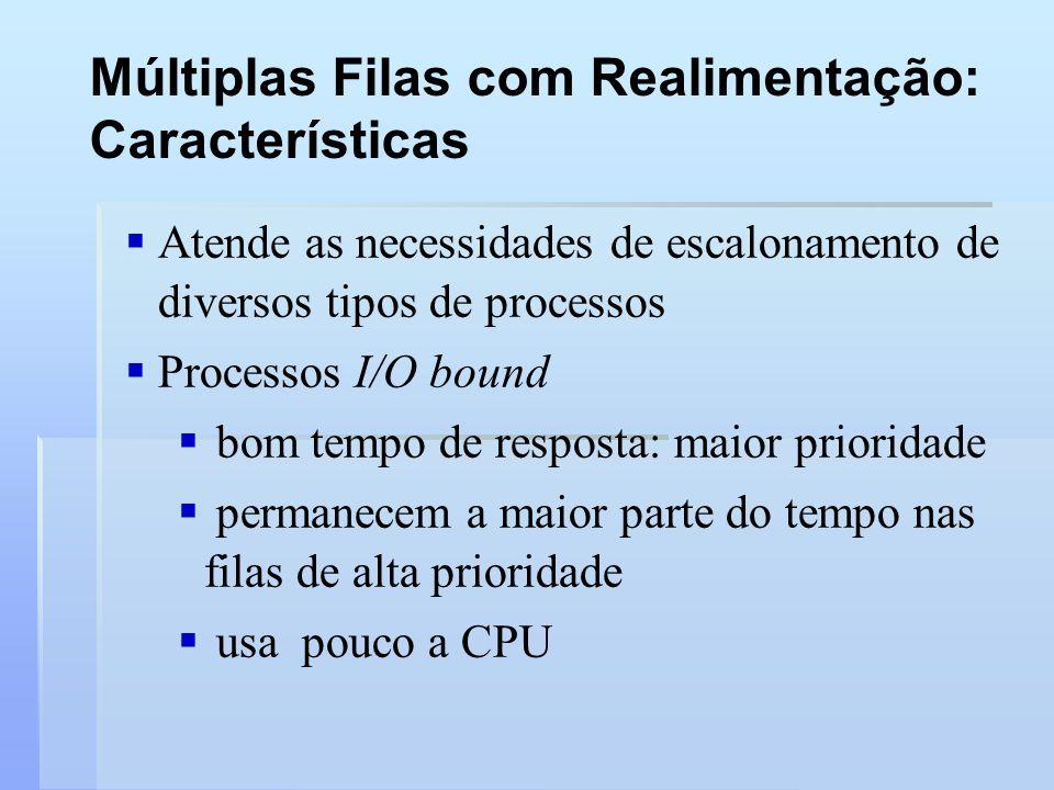 Múltiplas Filas com Realimentação: Características Atende as necessidades de escalonamento de diversos tipos de processos Processos I/O bound bom temp