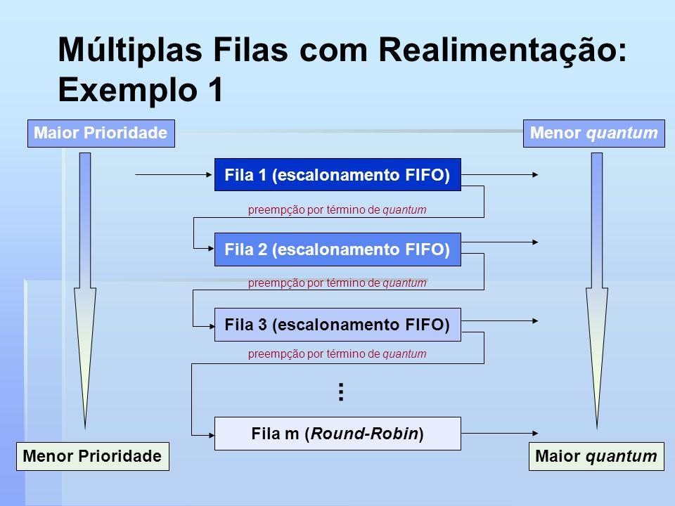 Múltiplas Filas com Realimentação: Exemplo 1 Fila 1 (escalonamento FIFO)Fila 2 (escalonamento FIFO)Fila m (Round-Robin) Maior Prioridade Menor Priorid