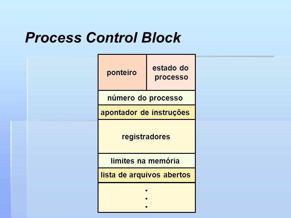 Process Control Block registradores número do processo apontador de instruções limites na memória lista de arquivos abertos...... estado do processo p
