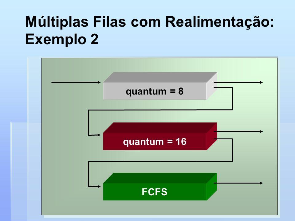 Múltiplas Filas com Realimentação: Exemplo 2 quantum = 8 quantum = 16 FCFS