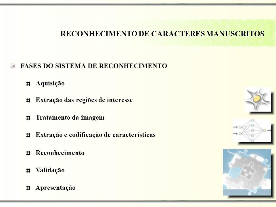 FASES DO SISTEMA DE RECONHECIMENTO RECONHECIMENTO DE CARACTERES MANUSCRITOS Aquisição Extração das regiões de interesse Tratamento da imagem Extração