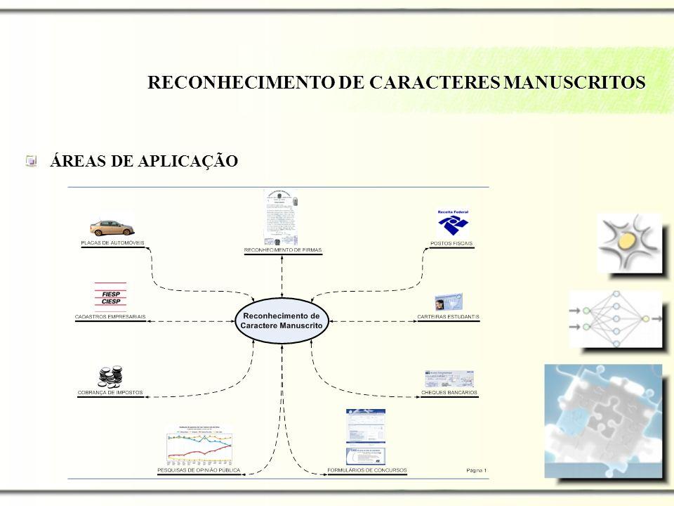 RECONHECIMENTO DE CARACTERES MANUSCRITOS ÁREAS DE APLICAÇÃO