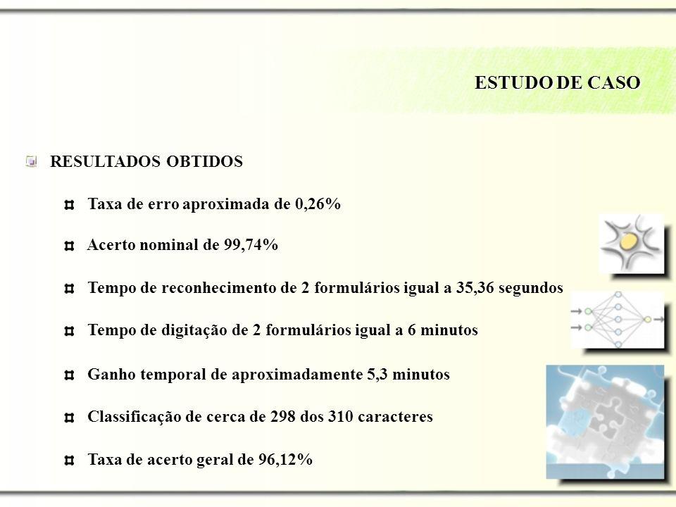ESTUDO DE CASO RESULTADOS OBTIDOS Taxa de erro aproximada de 0,26% Acerto nominal de 99,74% Tempo de reconhecimento de 2 formulários igual a 35,36 seg