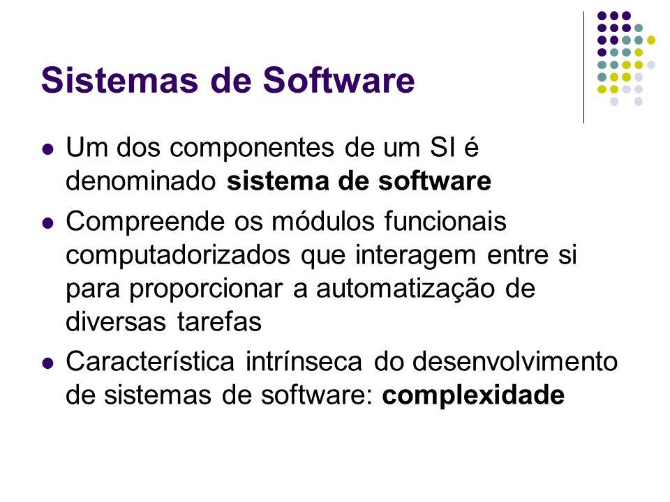 Sistemas de Software Um dos componentes de um SI é denominado sistema de software Compreende os módulos funcionais computadorizados que interagem entr