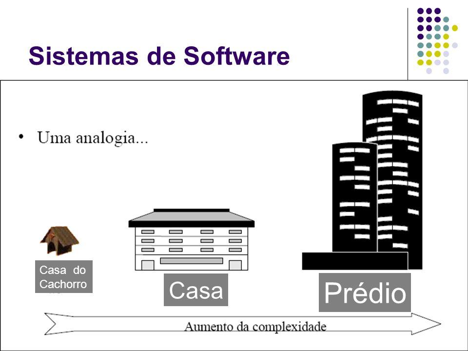 Modelos de Software Na construção de sistemas de software, assim como na construção de sistemas habitacionais, também há uma gradação de complexidade A construção desses sistemas necessita de um planejamento inicial