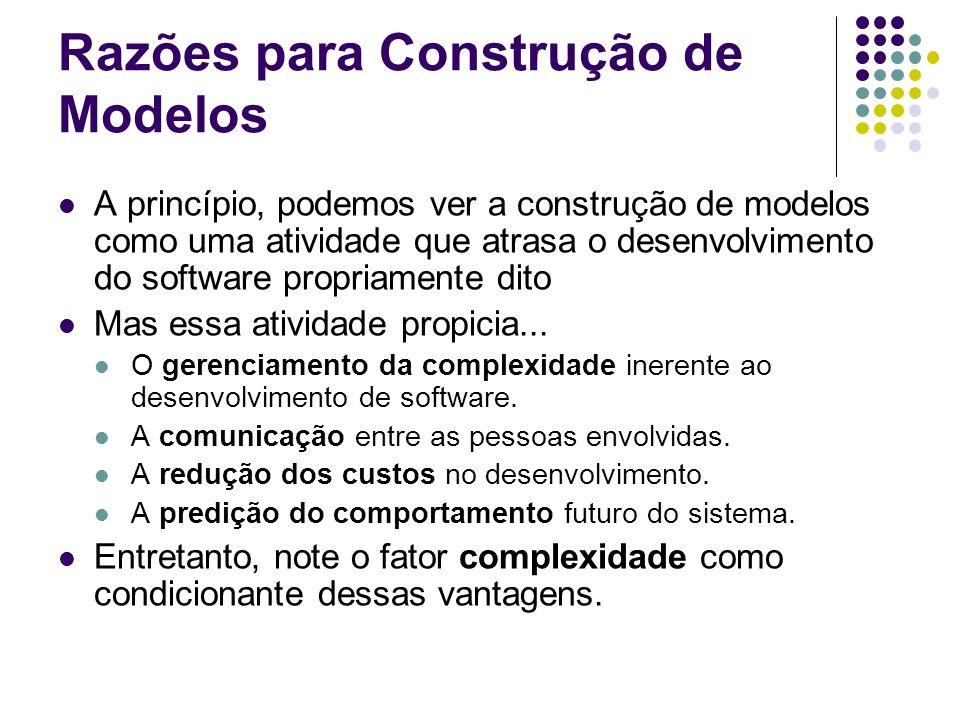 Razões para Construção de Modelos A princípio, podemos ver a construção de modelos como uma atividade que atrasa o desenvolvimento do software propria