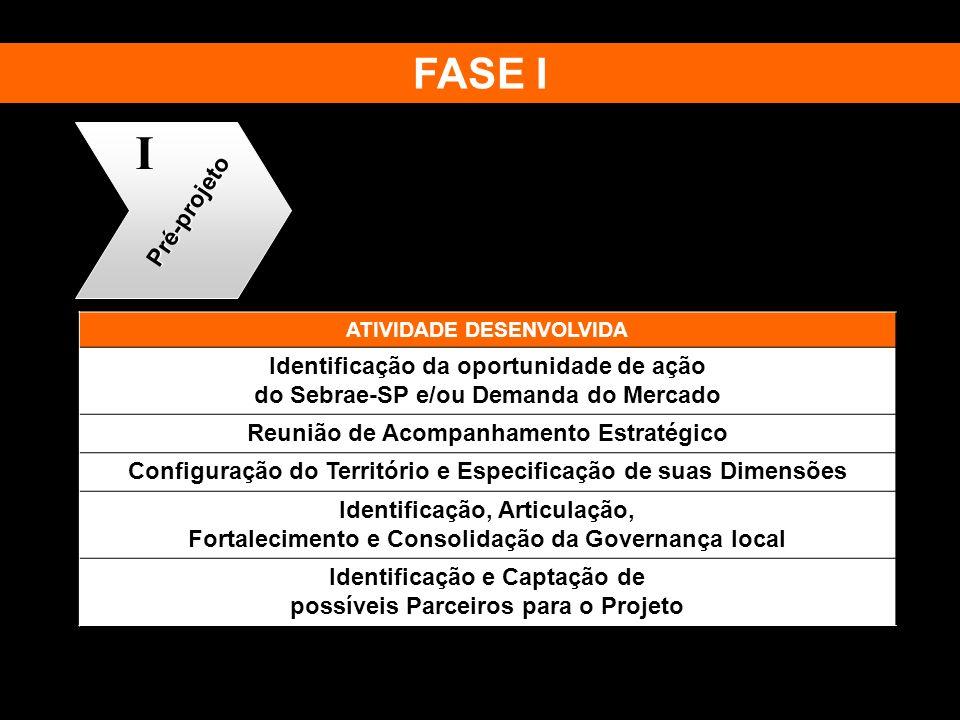 ATIVIDADE DESENVOLVIDA Identificação da oportunidade de ação do Sebrae-SP e/ou Demanda do Mercado Reunião de Acompanhamento Estratégico Configuração d
