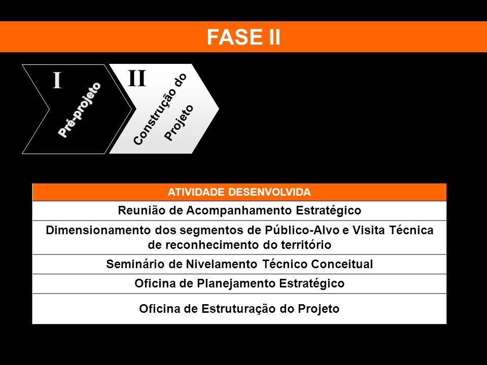 ATIVIDADE DESENVOLVIDA Reunião de Acompanhamento Estratégico Dimensionamento dos segmentos de Público-Alvo e Visita Técnica de reconhecimento do terri