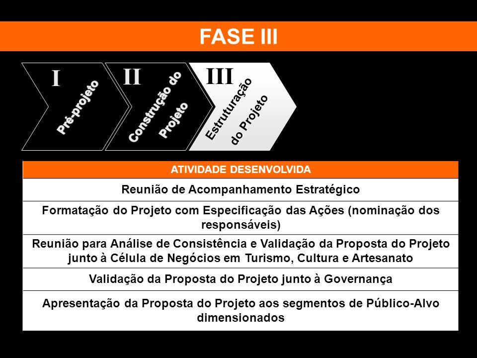 ATIVIDADE DESENVOLVIDA Reunião de Acompanhamento Estratégico Formatação do Projeto com Especificação das Ações (nominação dos responsáveis) Reunião pa