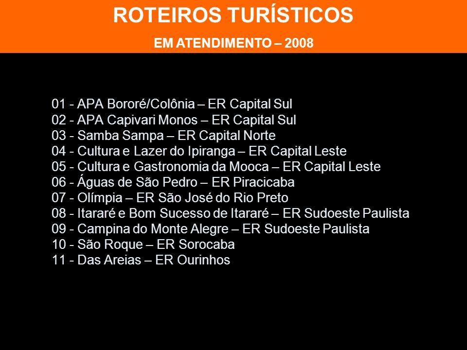 ROTEIROS TURÍSTICOS EM ATENDIMENTO – 2008 01 - APA Bororé/Colônia – ER Capital Sul 02 - APA Capivari Monos – ER Capital Sul 03 - Samba Sampa – ER Capi