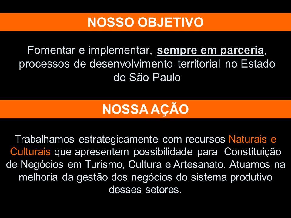 Fomentar e implementar, sempre em parceria, processos de desenvolvimento territorial no Estado de São Paulo NOSSO OBJETIVO NOSSA AÇÃO Trabalhamos estr