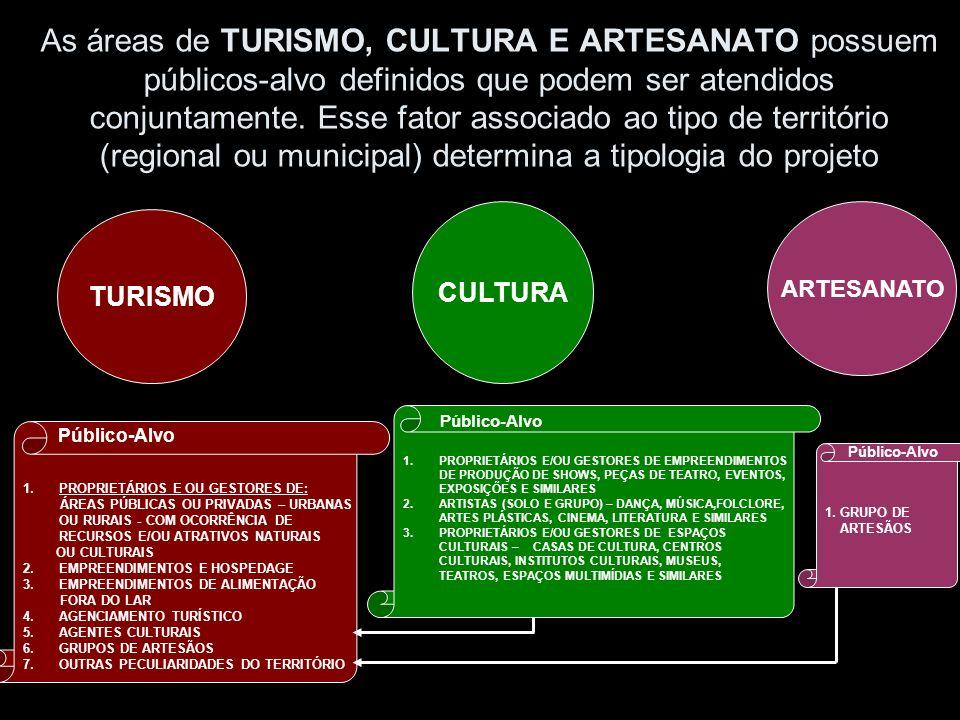 Desenvolvimento de Produtos Turísticos, Culturais e Artesanais Estrutura de Recepção a Turistas, Visitantes e Compradores Gestão e Qualidade da Atividade Turística, Cultural e Artesanal Estrutura de Promoção e Comercialização Sensibilização e Envolvimento da Comunidade Capacitação de Empresários e Operacionais FOCOS ESTRATÉGICOS DOS PROJETOS DE CIRCUITO ROTA OU ROTEIRO E/OU DESENVOLVIMENTO DO TURISMO, CULTURA E ARTESANATO