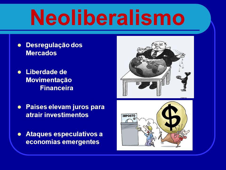 Neoliberalismo Desregulação dos Mercados Liberdade de Movimentação Financeira Paises elevam juros para atrair investimentos Ataques especulativos a ec