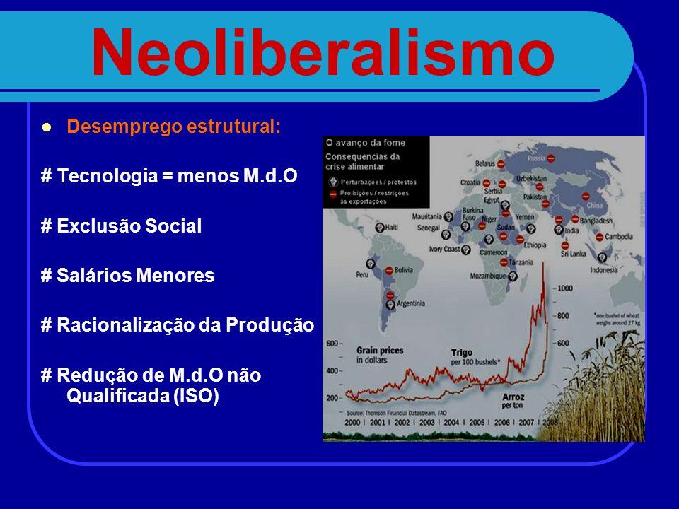 Neoliberalismo Desemprego estrutural: # Tecnologia = menos M.d.O # Exclusão Social # Salários Menores # Racionalização da Produção # Redução de M.d.O
