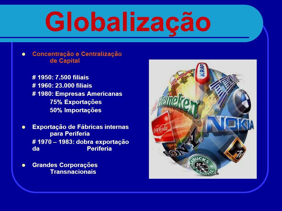 Globalização Concentração e Centralização de Capital # 1950: 7.500 filiais # 1960: 23.000 filiais # 1980: Empresas Americanas 75% Exportações 50% Impo