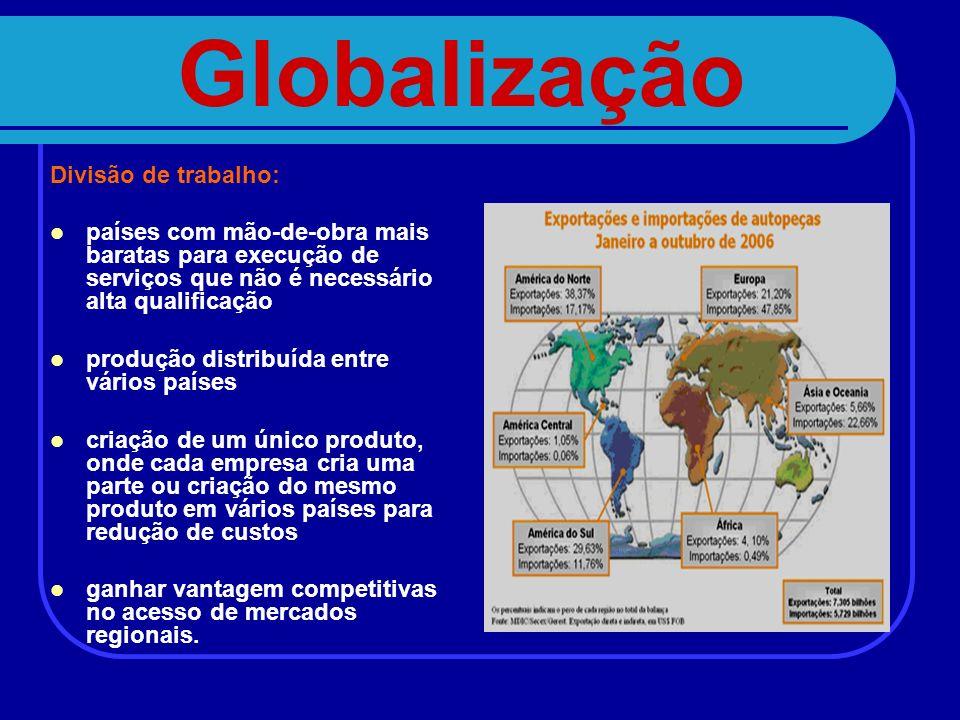 Globalização Divisão de trabalho: países com mão-de-obra mais baratas para execução de serviços que não é necessário alta qualificação produção distri