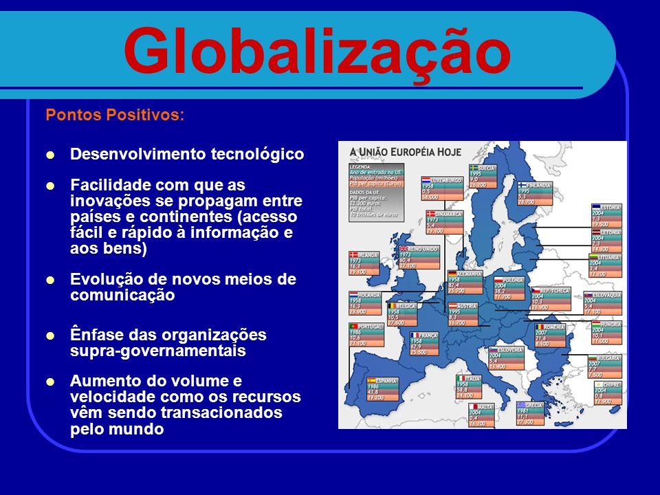 Globalização Pontos Positivos: Desenvolvimento tecnológico Facilidade com que as inovações se propagam entre países e continentes (acesso fácil e rápi