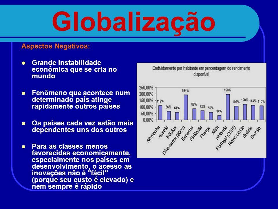 Globalização Aspectos Negativos: Grande instabilidade econômica que se cria no mundo Fenômeno que acontece num determinado país atinge rapidamente out
