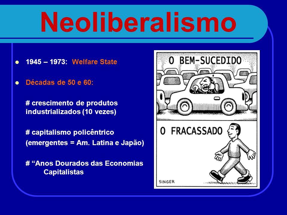 Neoliberalismo 1945 – 1973: Welfare State Décadas de 50 e 60: # crescimento de produtos industrializados (10 vezes) # capitalismo policêntrico (emerge