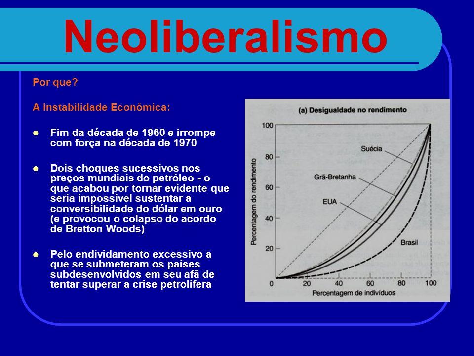 Neoliberalismo Taxas de lucratividade continuamente decrescentes Crise no mercado de ações (especialmente nos EUA) Alta contínua da inflação nos países desenvolvidos ( estagflação ) Forte movimento contra as idéias keynesianas para reduzir a intervenção dos Estados nacionais na economia