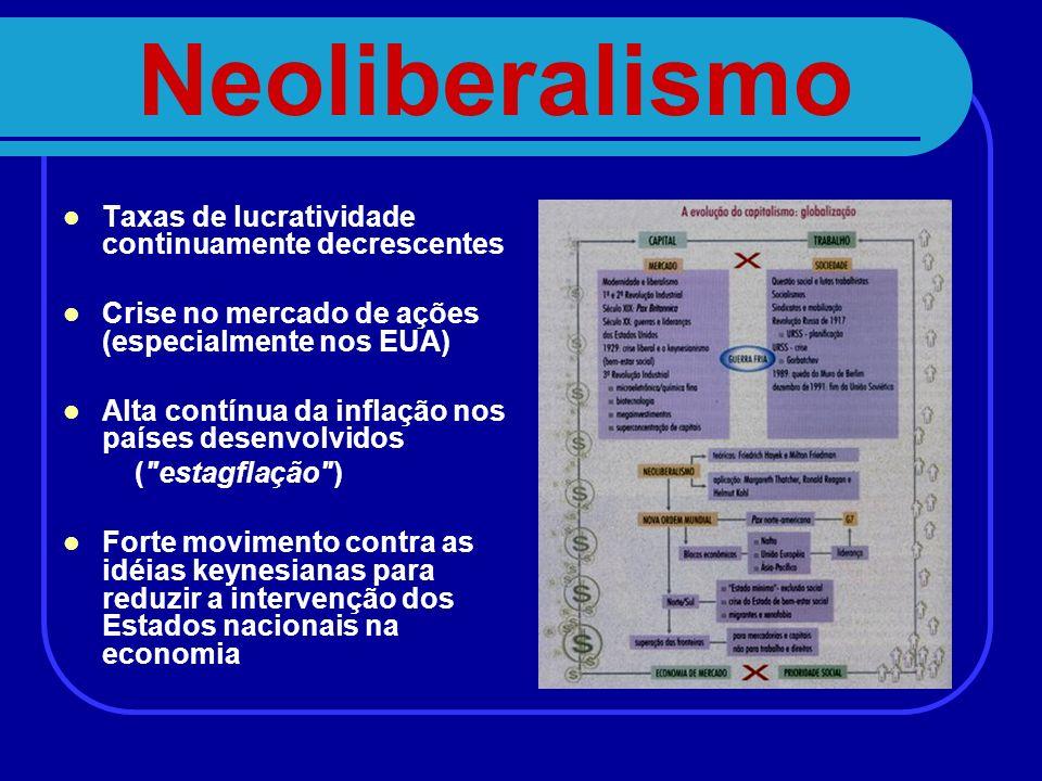 Neoliberalismo Grã – Bretanha: Margareth Tatcher (1979 – 1990) EUA: Ronald Reagan (1980 – 1988) Alemanha: Helmut Khol (1982 - )