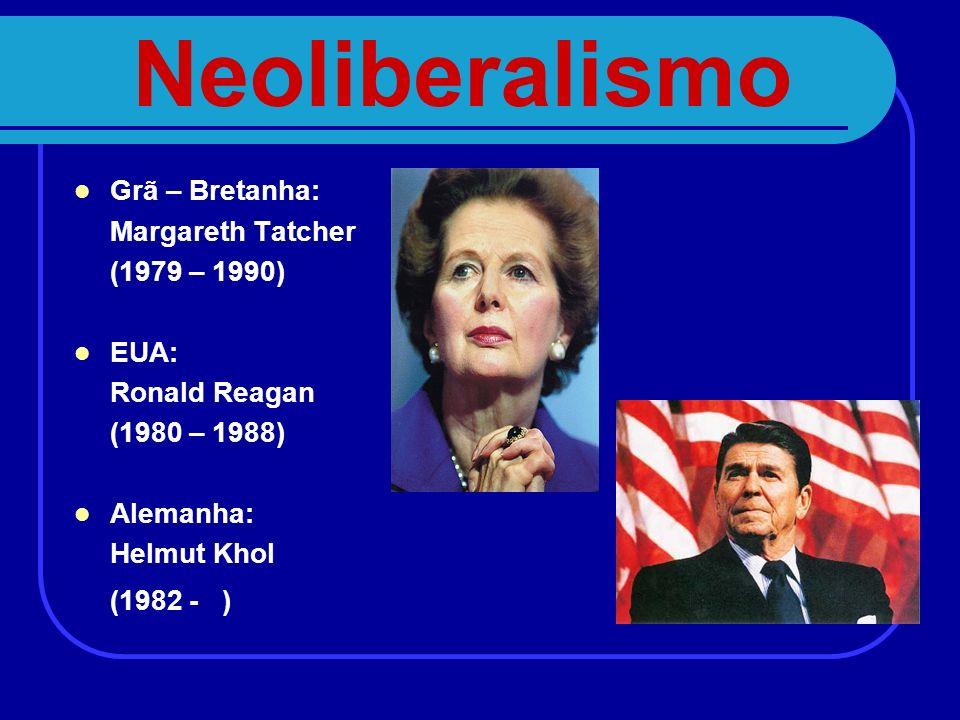 Neoliberalismo Características: Corte de Gastos Sociais Aumento do Desemprego Desgaste dos Sindicatos Liberdade para o Setor Financeiro Privatização das Estatais (aço, água, petróleo, eletricidade, gás, telecomunicações) Diminuição dos Salários