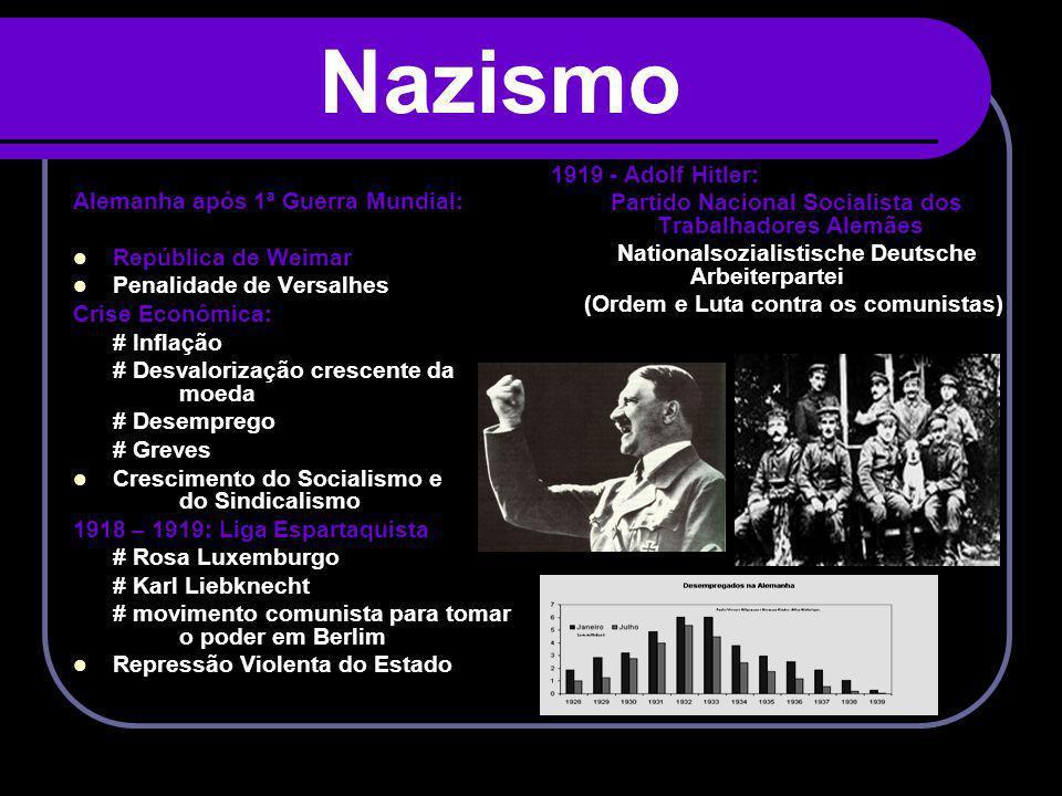 Nazismo Alemanha após 1ª Guerra Mundial: República de Weimar Penalidade de Versalhes Crise Econômica: # Inflação # Desvalorização crescente da moeda #