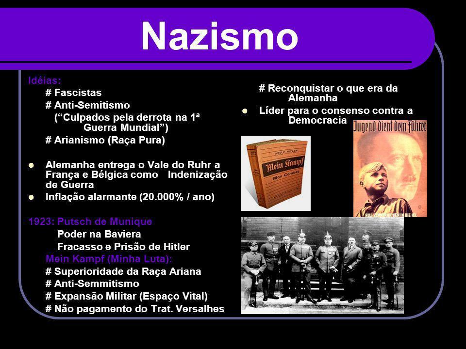 Nazismo Idéias: # Fascistas # Anti-Semitismo (Culpados pela derrota na 1ª Guerra Mundial) # Arianismo (Raça Pura) Alemanha entrega o Vale do Ruhr a Fr