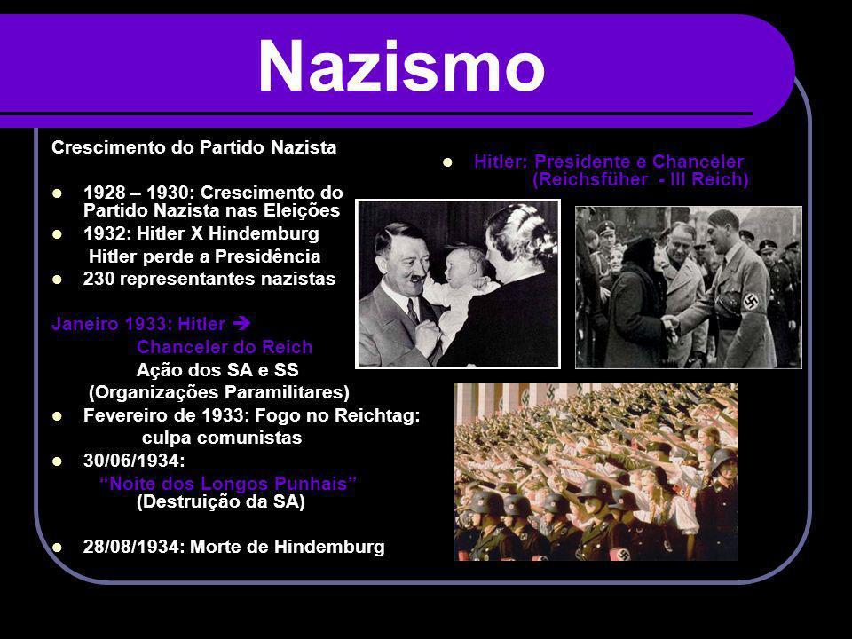 Nazismo Crescimento do Partido Nazista 1928 – 1930: Crescimento do Partido Nazista nas Eleições 1932: Hitler X Hindemburg Hitler perde a Presidência 2