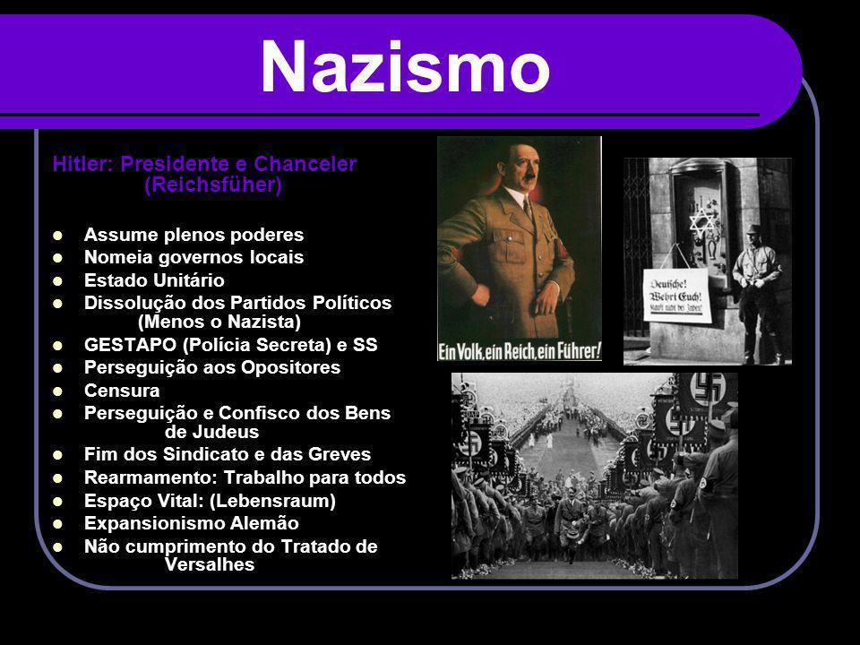 Nazismo Hitler: Presidente e Chanceler (Reichsfüher) Assume plenos poderes Nomeia governos locais Estado Unitário Dissolução dos Partidos Políticos (M