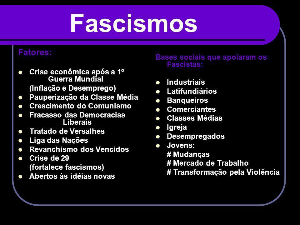 Fascismos Fatores: Crise econômica após a 1º Guerra Mundial (Inflação e Desemprego) Pauperização da Classe Média Crescimento do Comunismo Fracasso das