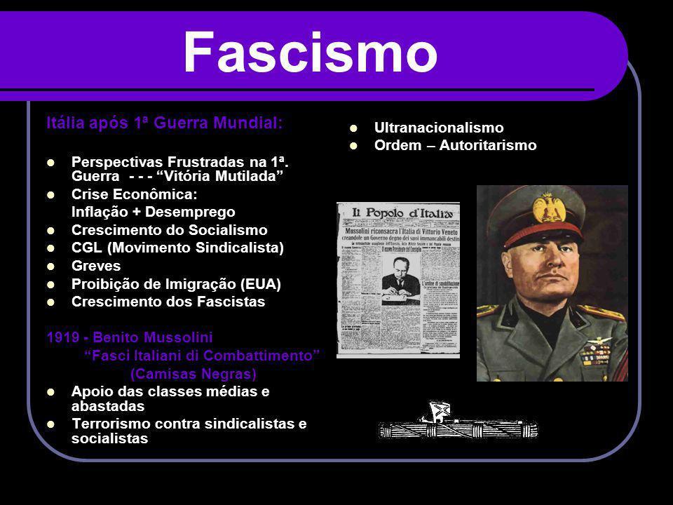 Fascismo Itália após 1ª Guerra Mundial: Perspectivas Frustradas na 1ª. Guerra - - - Vitória Mutilada Crise Econômica: Inflação + Desemprego Cresciment